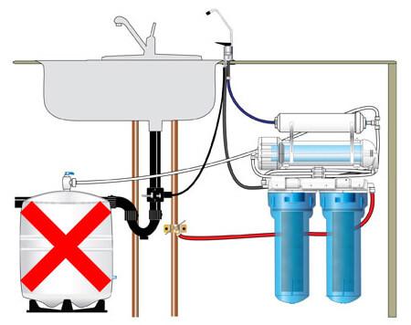 depuratori-osmosi-inversa-diretta